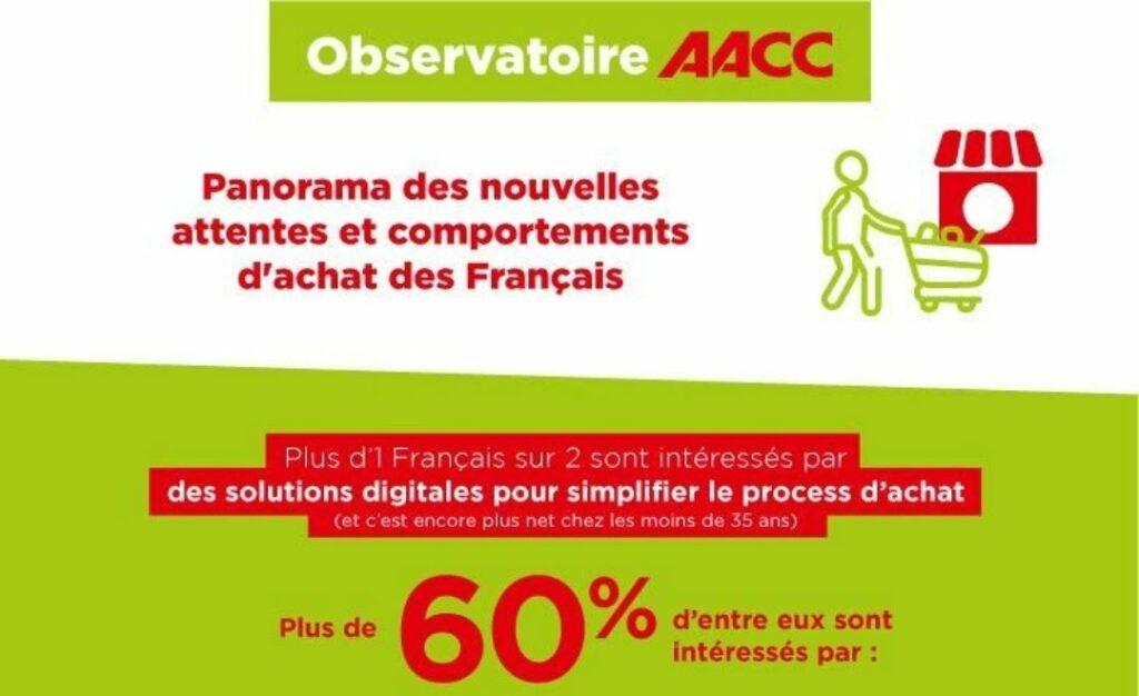 Observatoire shopping des français par l'AACC